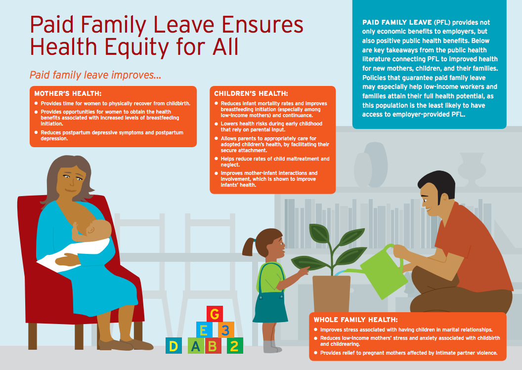 Paid family leave ensures health equity