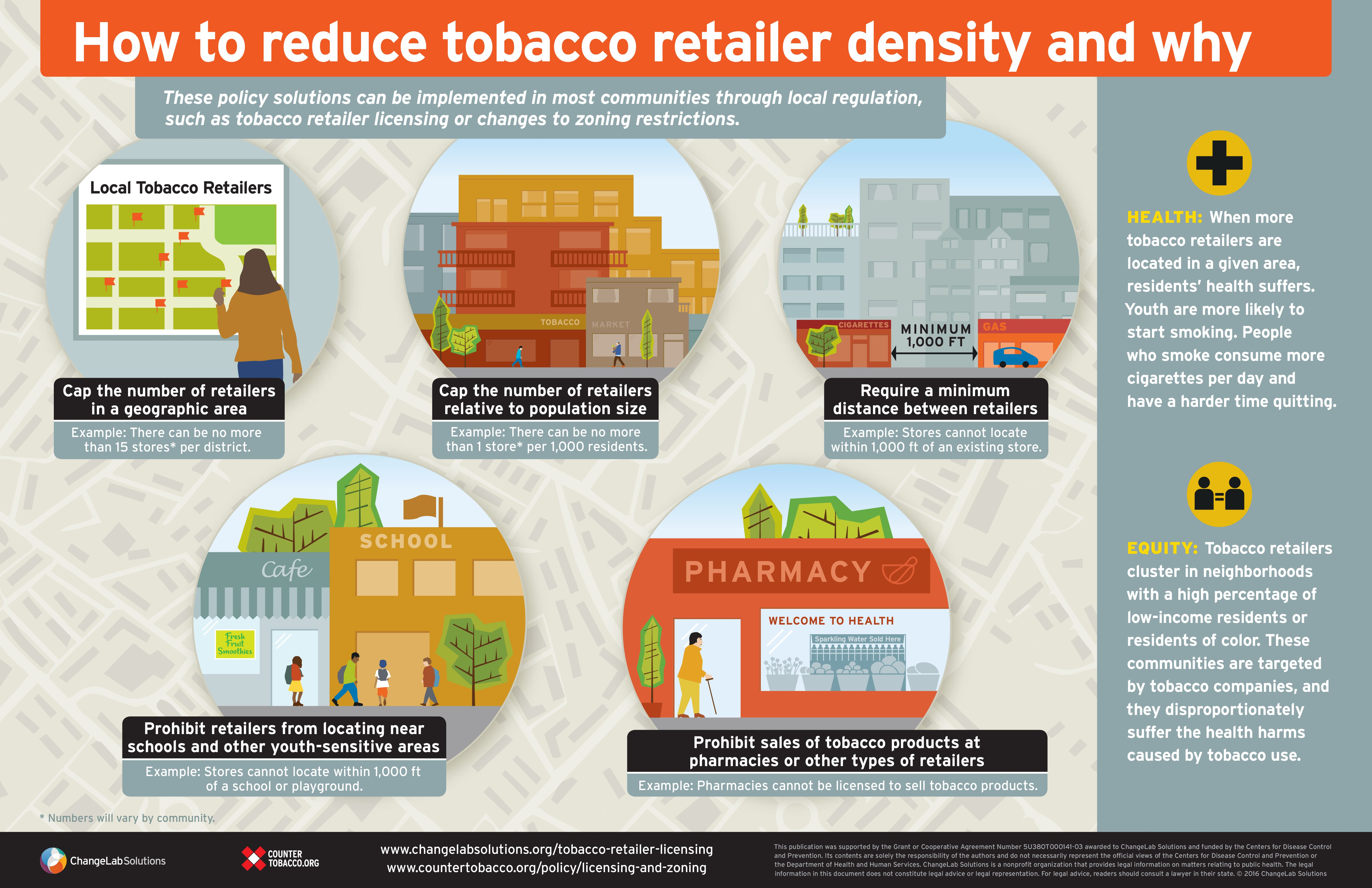 Preview of infographic - How to reduce tobacco density and why
