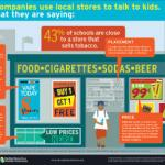 Tobacco Companies Are Sweet-Talking Our Kids Cover
