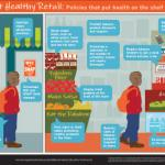 Check Out Healthy Retail Cover