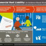 Commercial Host Liability