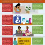 infographic describing racial equity and breastfeeding