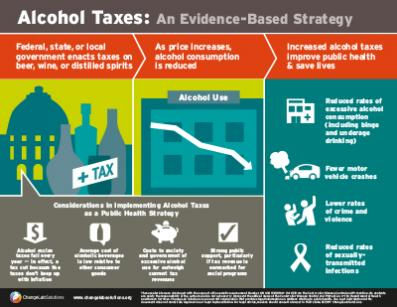 Alcohol Taxes Infographic Cover
