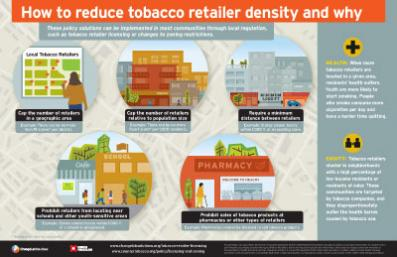 How to Reduce Tobacco Retailer Density and Why Image