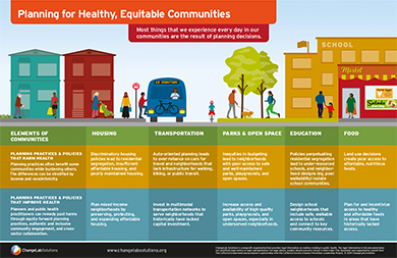 Planning for Healthy, Equitable Communities