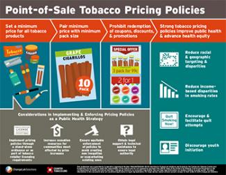 POS Tobacco Pricing Policies Infographic