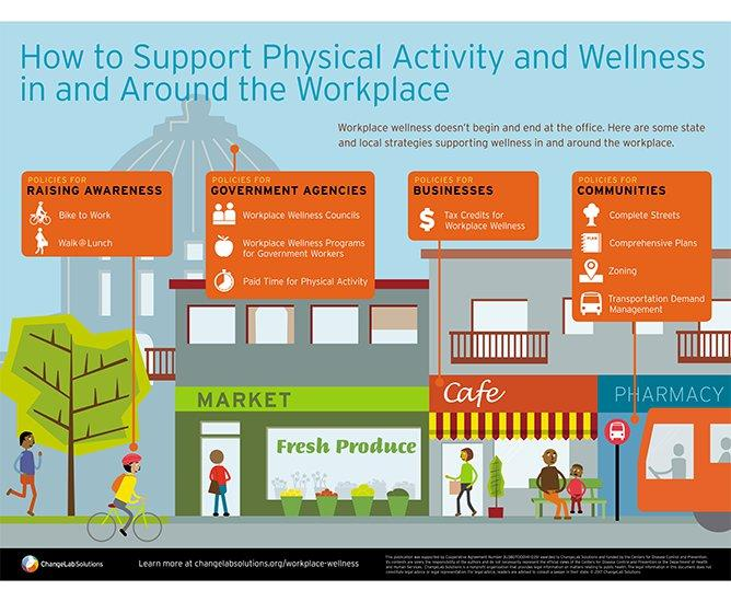 Workplace_Wellness-POSTER-FINAL-20170714.jpg